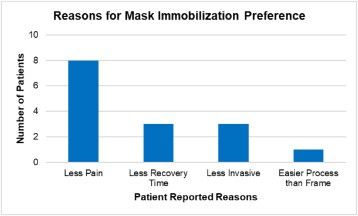 amavea reasons for mask